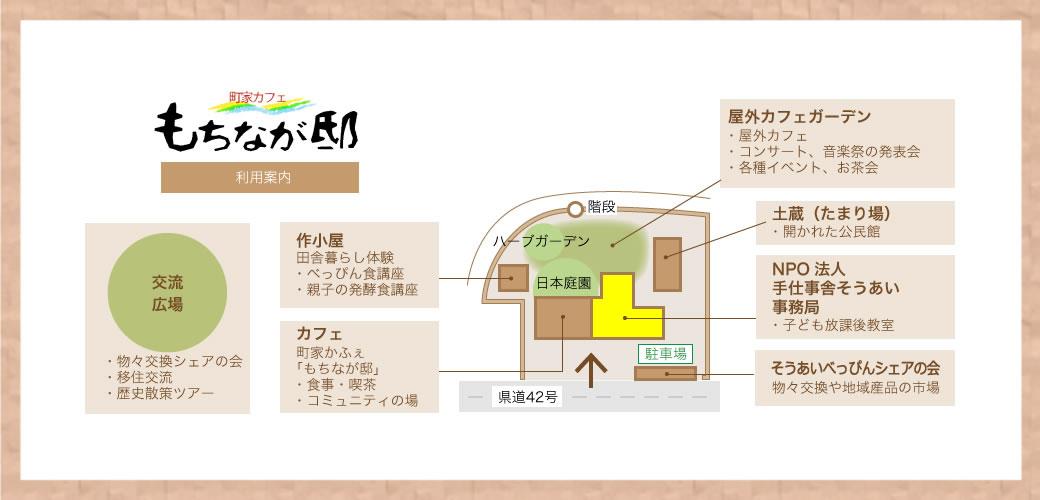 floor_image